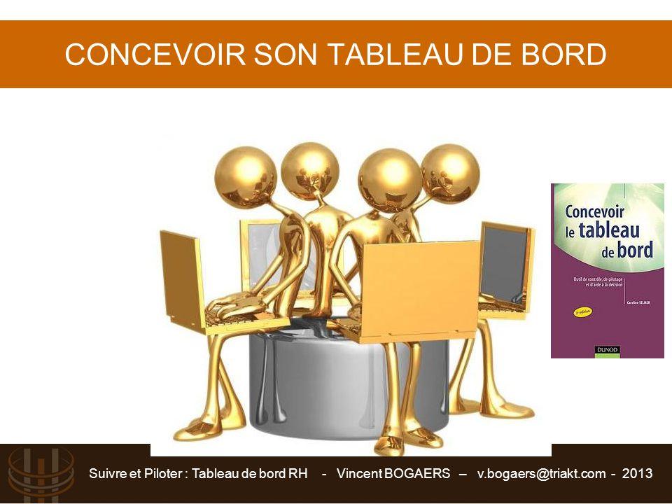 Suivre et Piloter : Tableau de bord RH - Vincent BOGAERS – v.bogaers@triakt.com - 2013 CONCEVOIR SON TABLEAU DE BORD