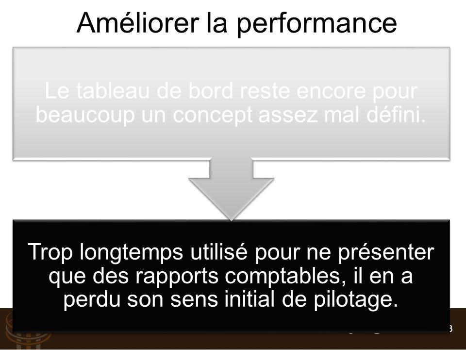 Suivre et Piloter : Tableau de bord RH - Vincent BOGAERS – v.bogaers@triakt.com - 2013 Améliorer la performance