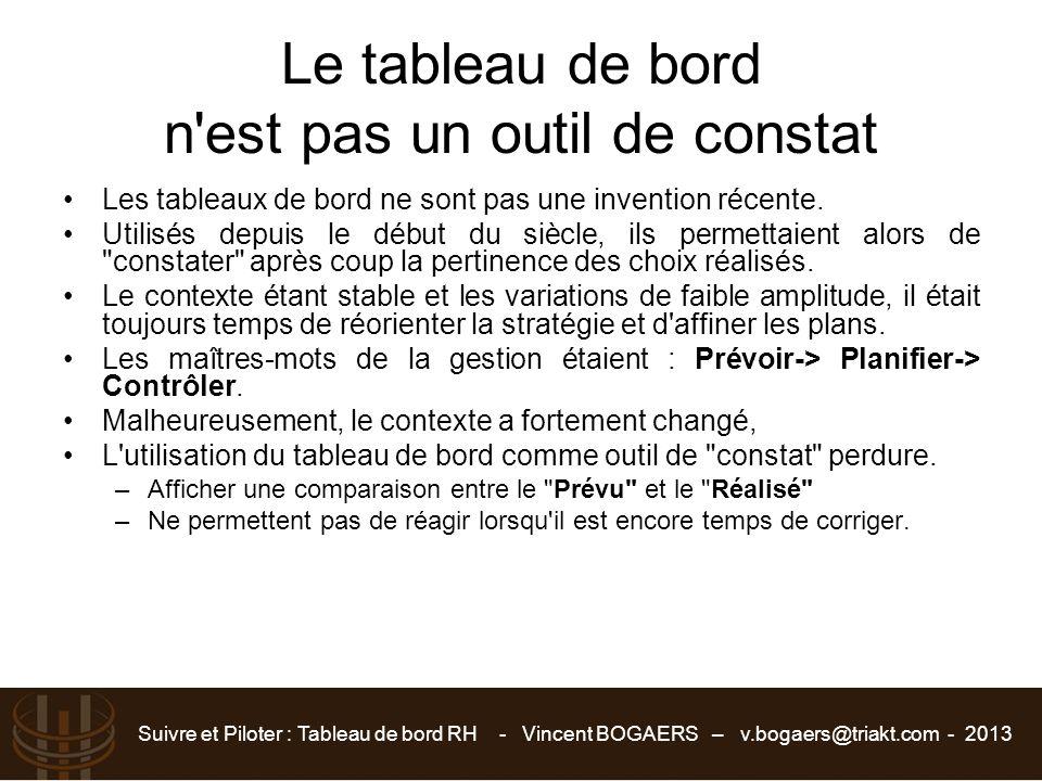Suivre et Piloter : Tableau de bord RH - Vincent BOGAERS – v.bogaers@triakt.com - 2013 Le tableau de bord n'est pas un outil de constat Les tableaux d