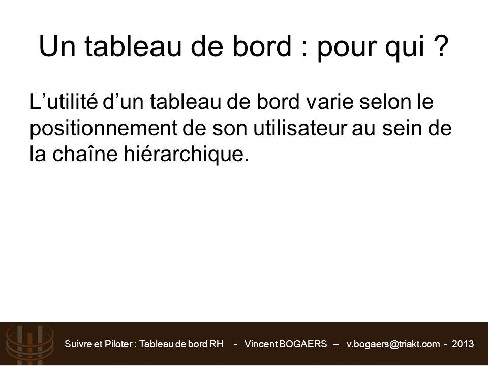 Suivre et Piloter : Tableau de bord RH - Vincent BOGAERS – v.bogaers@triakt.com - 2013 Un tableau de bord : pour qui ? L'utilité d'un tableau de bord