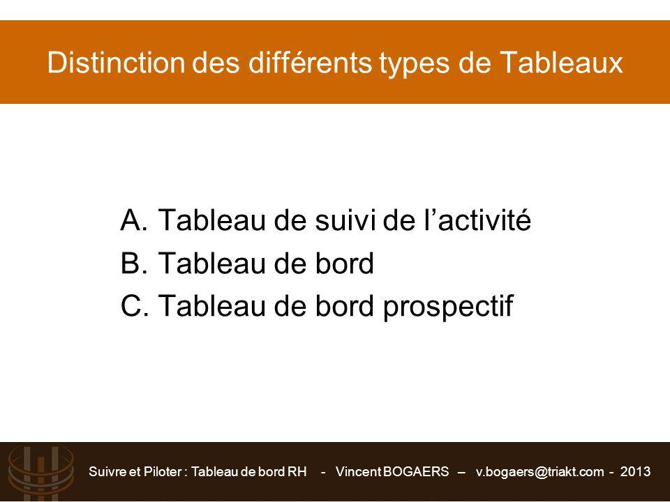 Suivre et Piloter : Tableau de bord RH - Vincent BOGAERS – v.bogaers@triakt.com - 2013 Distinction des différents types de Tableaux A.Tableau de suivi