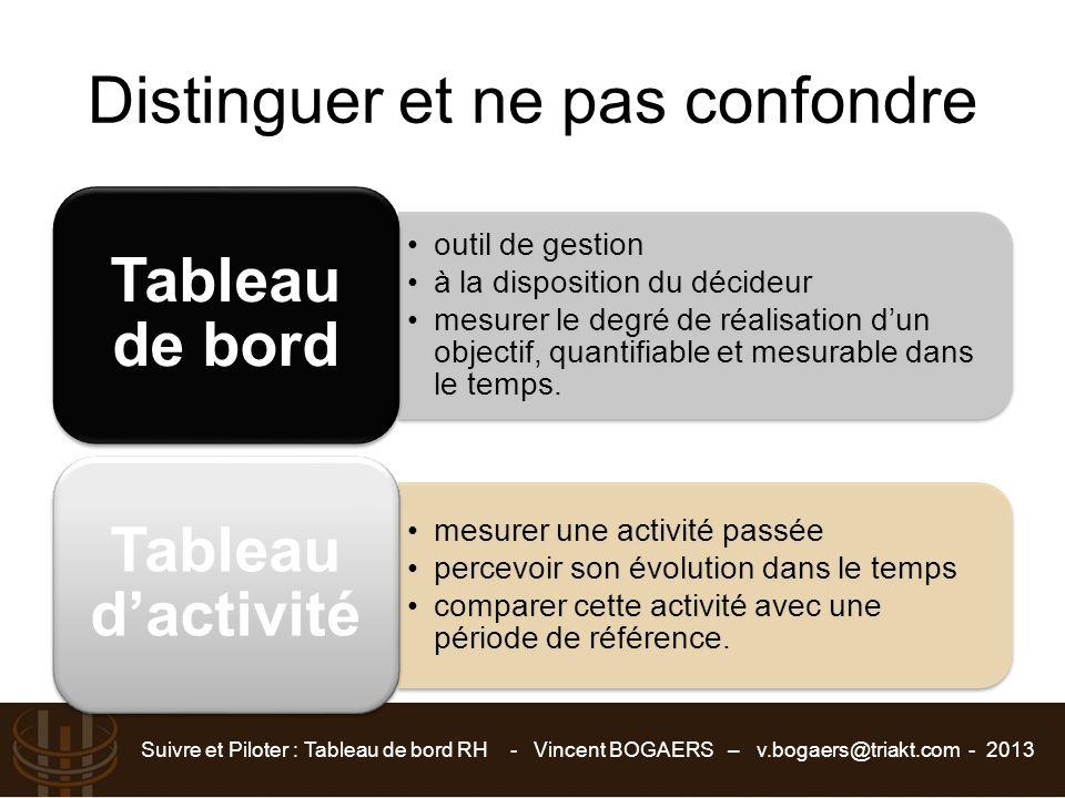 Suivre et Piloter : Tableau de bord RH - Vincent BOGAERS – v.bogaers@triakt.com - 2013 Distinguer et ne pas confondre