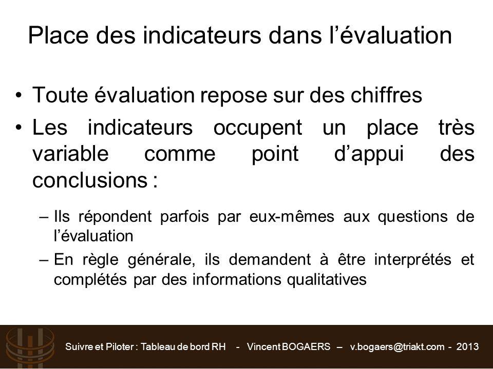 Suivre et Piloter : Tableau de bord RH - Vincent BOGAERS – v.bogaers@triakt.com - 2013 Place des indicateurs dans l'évaluation Toute évaluation repose