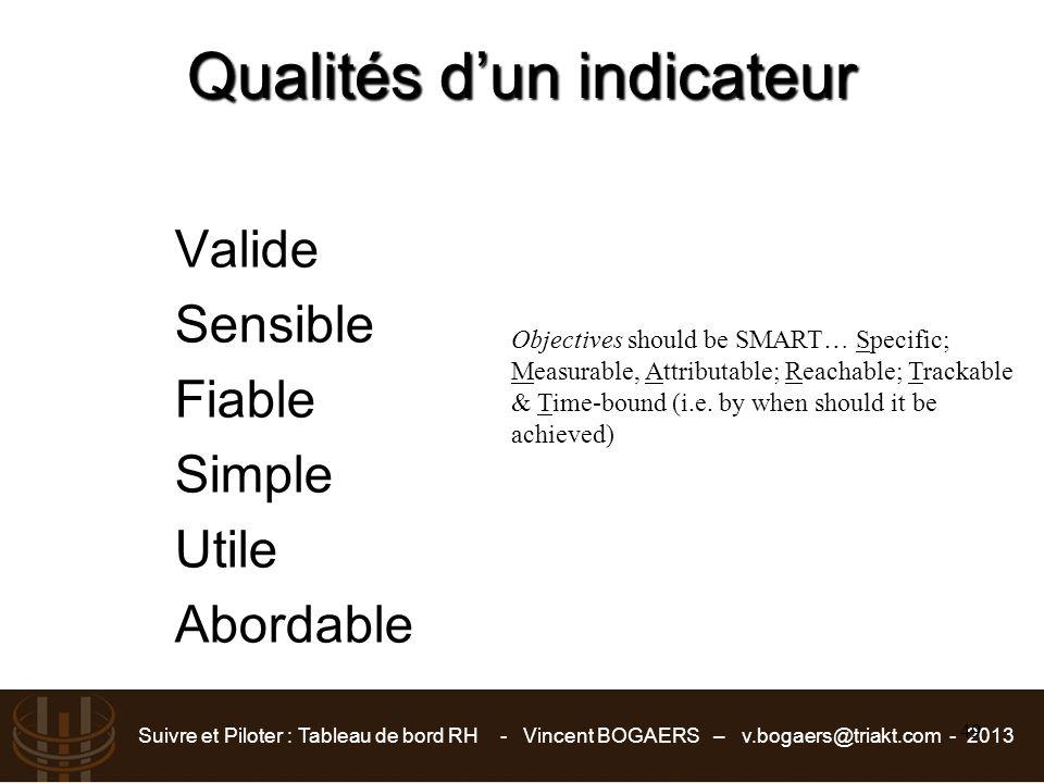 Suivre et Piloter : Tableau de bord RH - Vincent BOGAERS – v.bogaers@triakt.com - 2013 49 Qualités d'un indicateur Valide Sensible Fiable Simple Utile