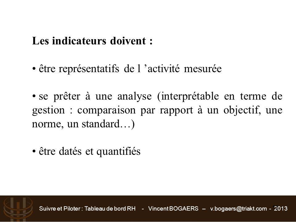 Suivre et Piloter : Tableau de bord RH - Vincent BOGAERS – v.bogaers@triakt.com - 2013 51 Les indicateurs doivent : être représentatifs de l 'activité