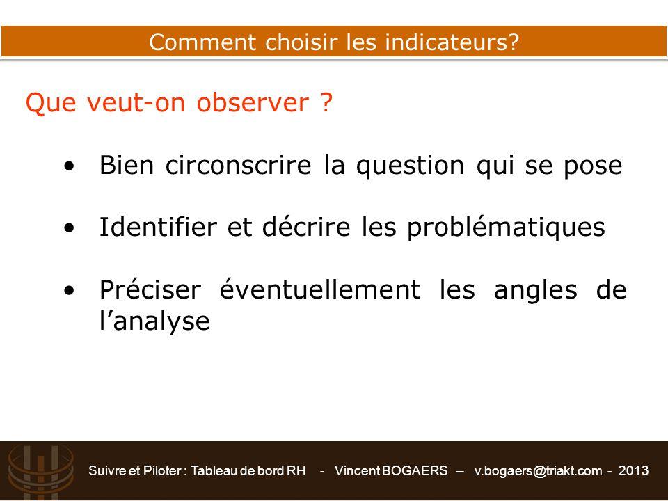 Suivre et Piloter : Tableau de bord RH - Vincent BOGAERS – v.bogaers@triakt.com - 2013 Comment choisir les indicateurs? Que veut-on observer ? Bien ci