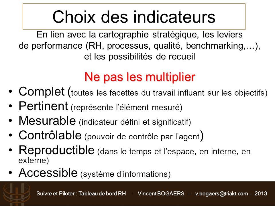 Suivre et Piloter : Tableau de bord RH - Vincent BOGAERS – v.bogaers@triakt.com - 2013 Choix des indicateurs En lien avec la cartographie stratégique,