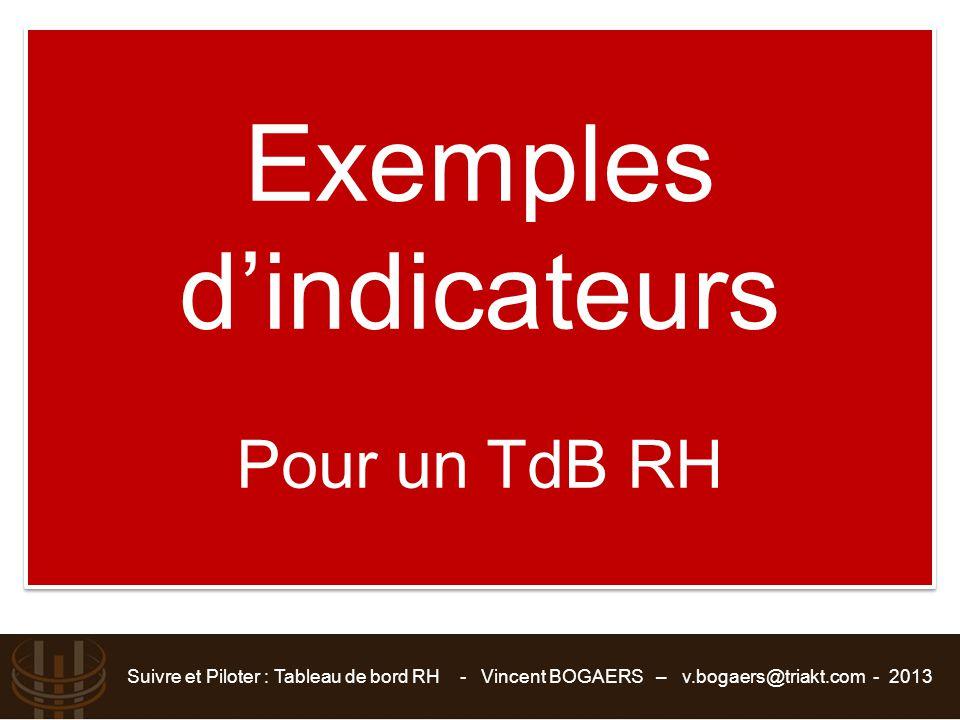 Suivre et Piloter : Tableau de bord RH - Vincent BOGAERS – v.bogaers@triakt.com - 2013 Exemples d'indicateurs Pour un TdB RH Exemples d'indicateurs Po