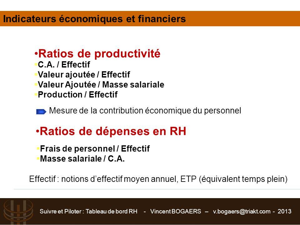 Suivre et Piloter : Tableau de bord RH - Vincent BOGAERS – v.bogaers@triakt.com - 2013 Indicateurs économiques et financiers Ratios de productivité 