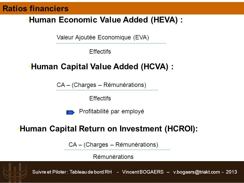 Suivre et Piloter : Tableau de bord RH - Vincent BOGAERS – v.bogaers@triakt.com - 2013 Human Economic Value Added (HEVA) : Valeur Ajoutée Economique (