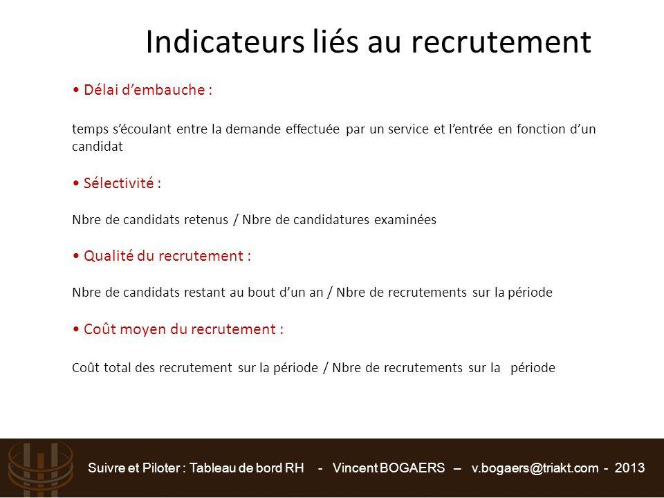 Suivre et Piloter : Tableau de bord RH - Vincent BOGAERS – v.bogaers@triakt.com - 2013 Délai d'embauche : temps s'écoulant entre la demande effectuée