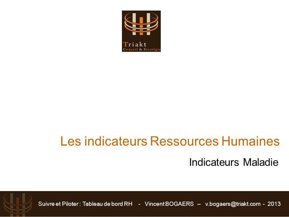 Suivre et Piloter : Tableau de bord RH - Vincent BOGAERS – v.bogaers@triakt.com - 2013 Les indicateurs Ressources Humaines Indicateurs Maladie