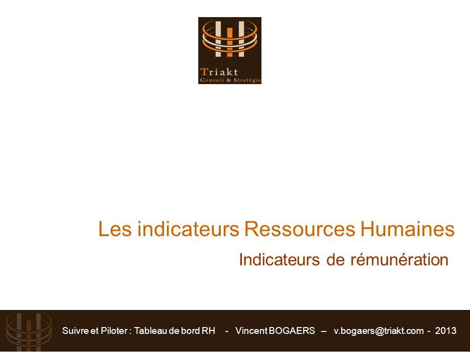 Suivre et Piloter : Tableau de bord RH - Vincent BOGAERS – v.bogaers@triakt.com - 2013 Indicateurs de rémunération Les indicateurs Ressources Humaines