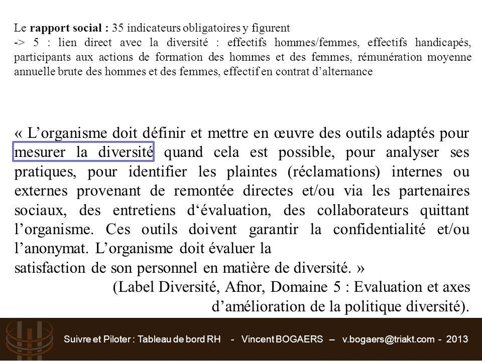 Suivre et Piloter : Tableau de bord RH - Vincent BOGAERS – v.bogaers@triakt.com - 2013 Le rapport social : 35 indicateurs obligatoires y figurent -> 5