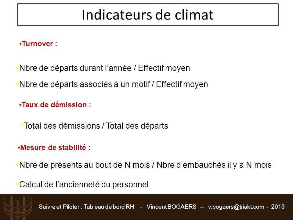 Suivre et Piloter : Tableau de bord RH - Vincent BOGAERS – v.bogaers@triakt.com - 2013 Indicateurs de climat Turnover :  Nbre de départs associés à u