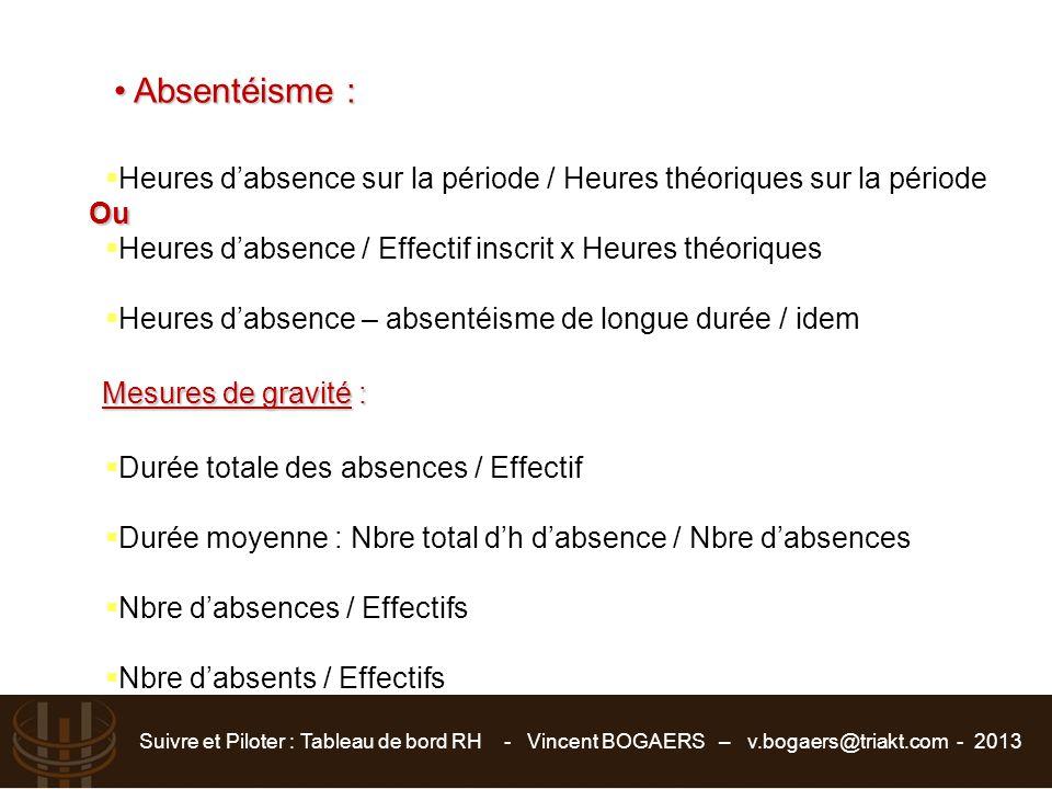 Suivre et Piloter : Tableau de bord RH - Vincent BOGAERS – v.bogaers@triakt.com - 2013 Absentéisme : Absentéisme :  Heures d'absence sur la période /