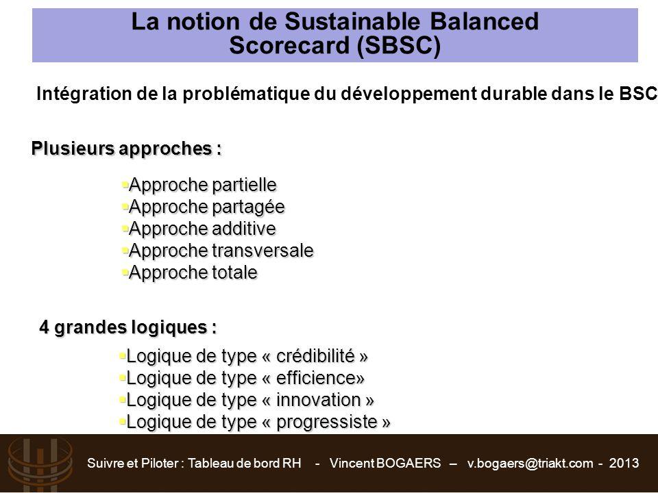 Suivre et Piloter : Tableau de bord RH - Vincent BOGAERS – v.bogaers@triakt.com - 2013 La notion de Sustainable Balanced Scorecard (SBSC)  Approche p