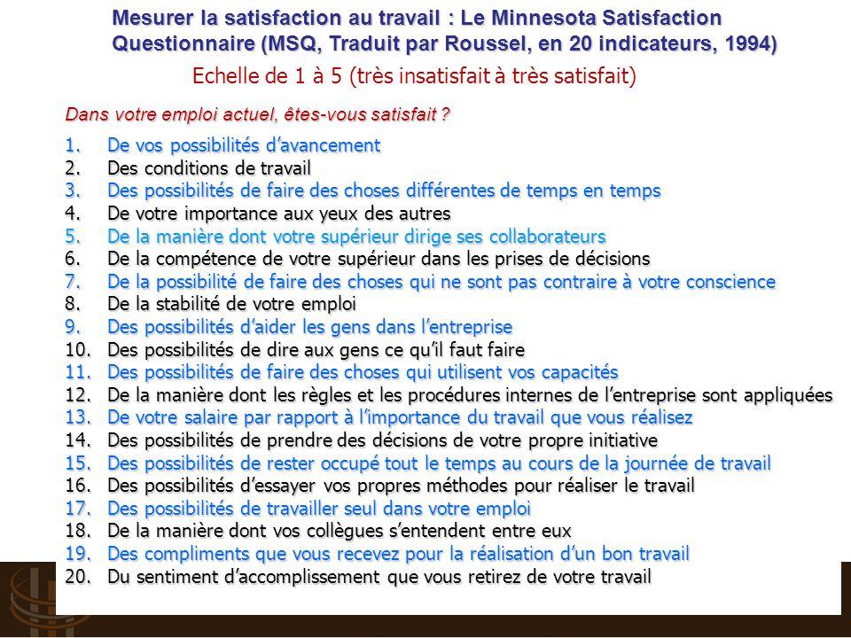 Suivre et Piloter : Tableau de bord RH - Vincent BOGAERS – v.bogaers@triakt.com - 2013 Mesurer la satisfaction au travail : Le Minnesota Satisfaction