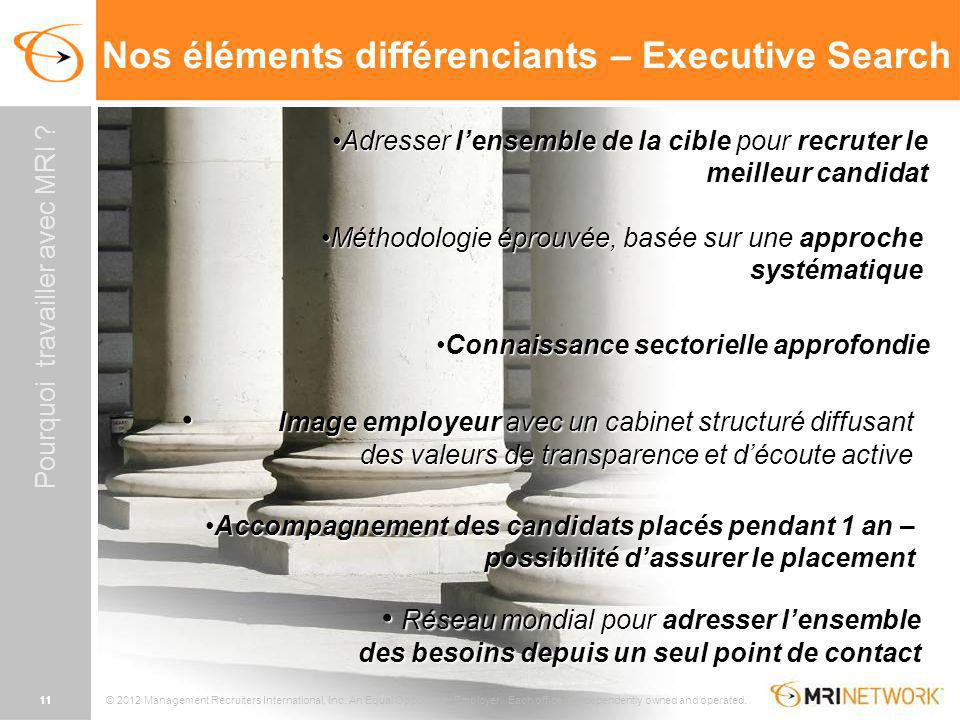 11© 2012 Management Recruiters International, Inc. An Equal Opportunity Employer. Each office is independently owned and operated. Nos éléments différ