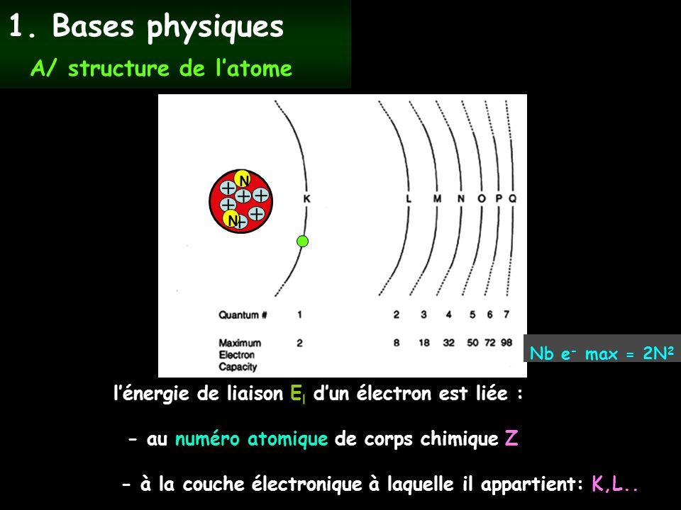 1. Bases physiques A/ structure de l'atome l'énergie de liaison E l d'un électron est liée : - au numéro atomique de corps chimique Z - à la couche él