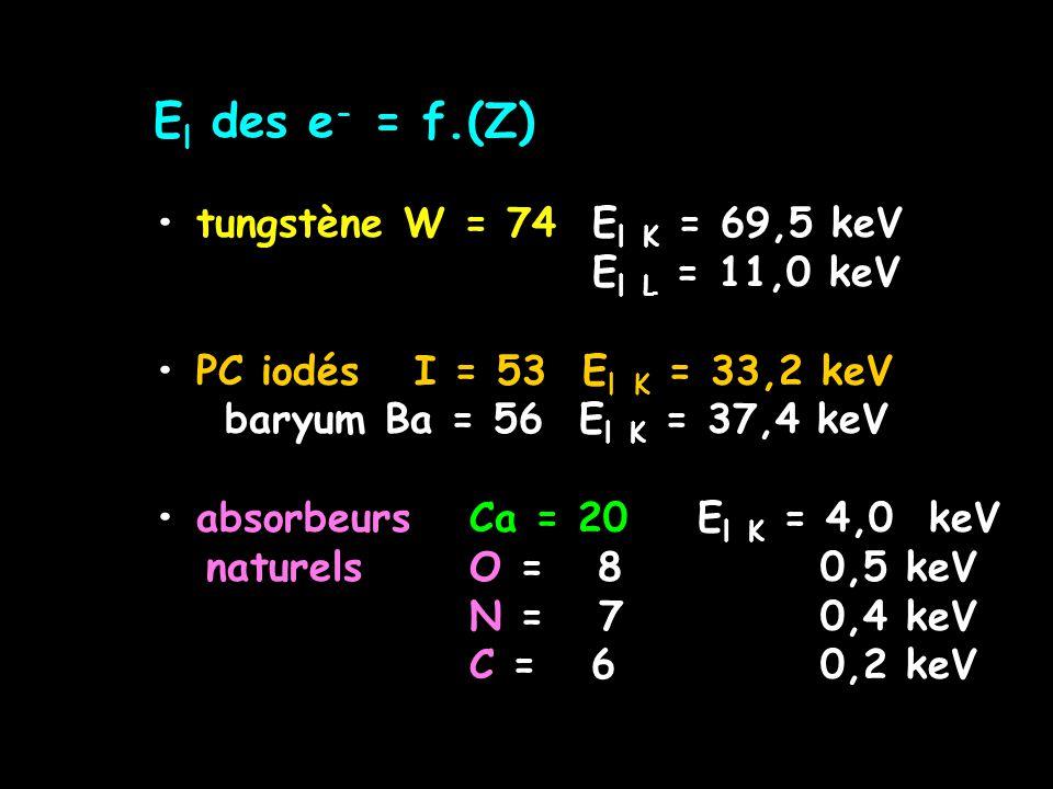 E l des e - = f.(Z) tungstène W = 74 E l K = 69,5 keV E l L = 11,0 keV PC iodés I = 53 E l K = 33,2 keV baryum Ba = 56 E l K = 37,4 keV absorbeursCa =