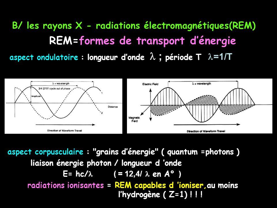 B/ les rayons X - radiations électromagnétiques(REM) REM=formes de transport d'énergie aspect ondulatoire : longueur d'onde ; période T =1/T aspect co