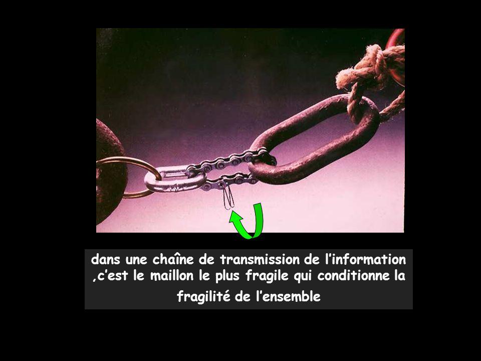 dans une chaîne de transmission de l'information,c'est le maillon le plus fragile qui conditionne la fragilité de l'ensemble