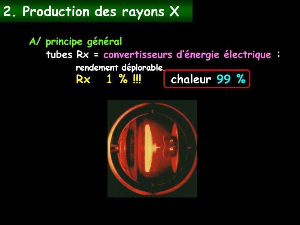 A/ principe général tubes Rx = convertisseurs d'énergie électrique : rendement déplorable…. Rx 1 % !!! chaleur 99 % 2. Production des rayons X