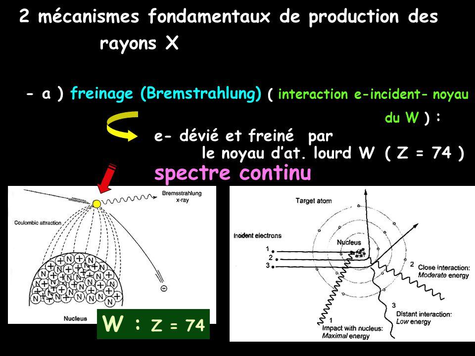 2 mécanismes fondamentaux de production des rayons X - a ) freinage (Bremstrahlung) ( interaction e-incident- noyau du W ) : e- dévié et freiné par le