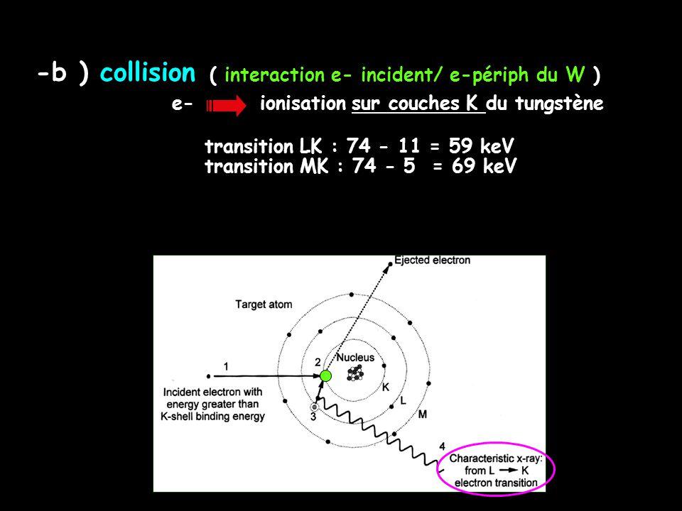 -b ) collision ( interaction e- incident/ e-périph du W ) e- ionisation sur couches K du tungstène transition LK : 74 - 11 = 59 keV transition MK : 74