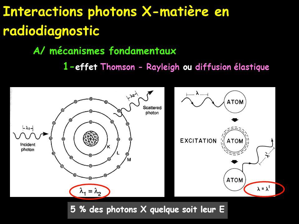 Interactions photons X-matière en radiodiagnostic A/ mécanismes fondamentaux 1- effet Thomson - Rayleigh ou diffusion élastique 5 % des photons X quel