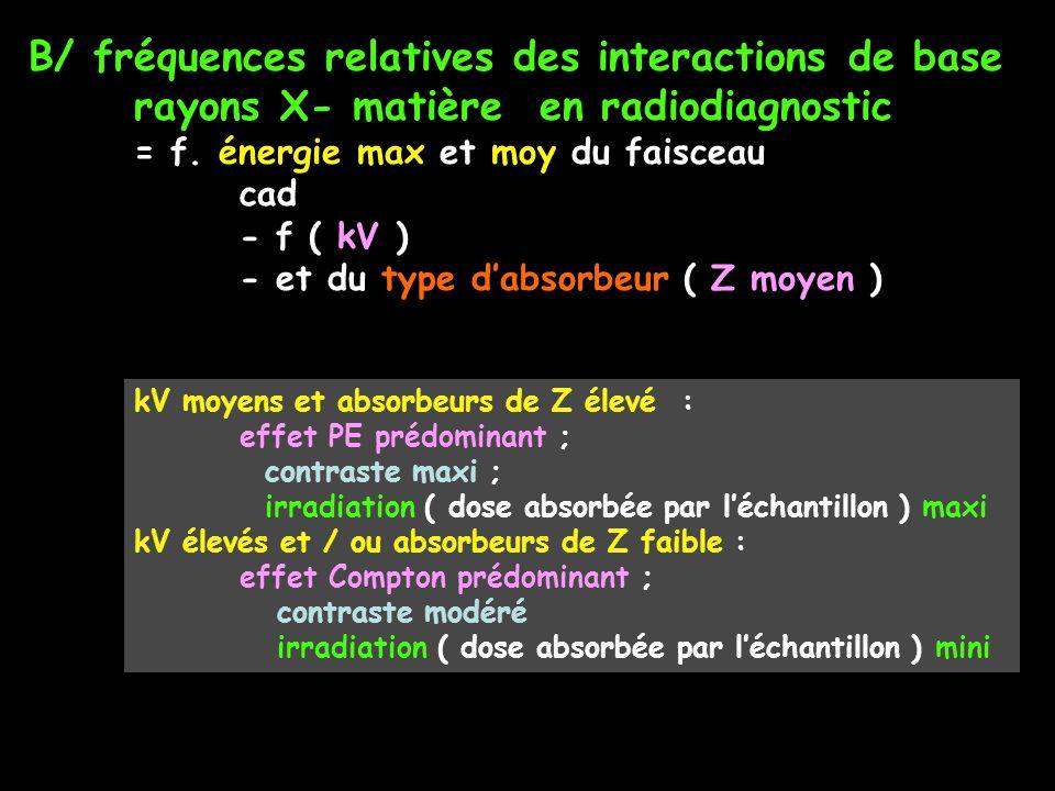 B/ fréquences relatives des interactions de base rayons X- matière en radiodiagnostic = f. énergie max et moy du faisceau cad - f ( kV ) - et du type