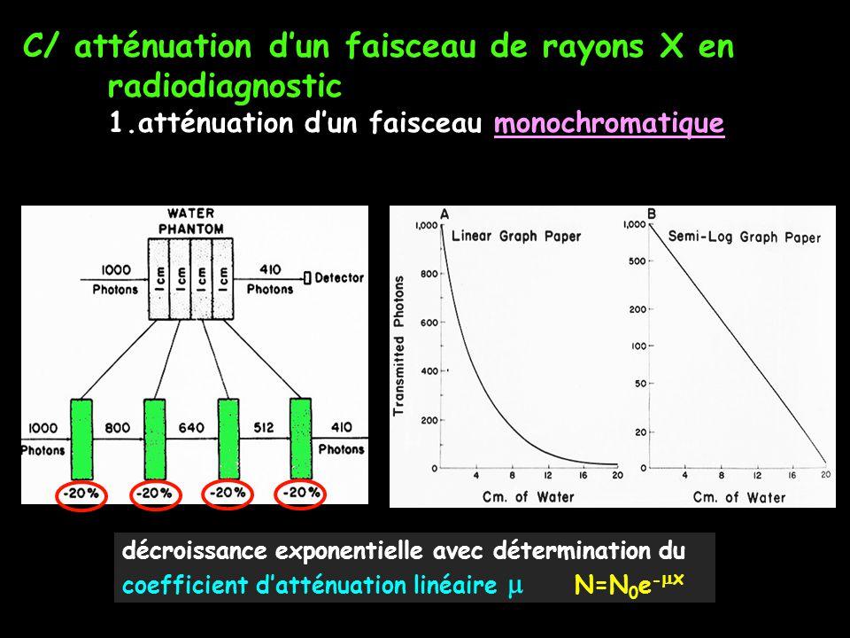 C/ atténuation d'un faisceau de rayons X en radiodiagnostic 1.atténuation d'un faisceau monochromatique décroissance exponentielle avec détermination