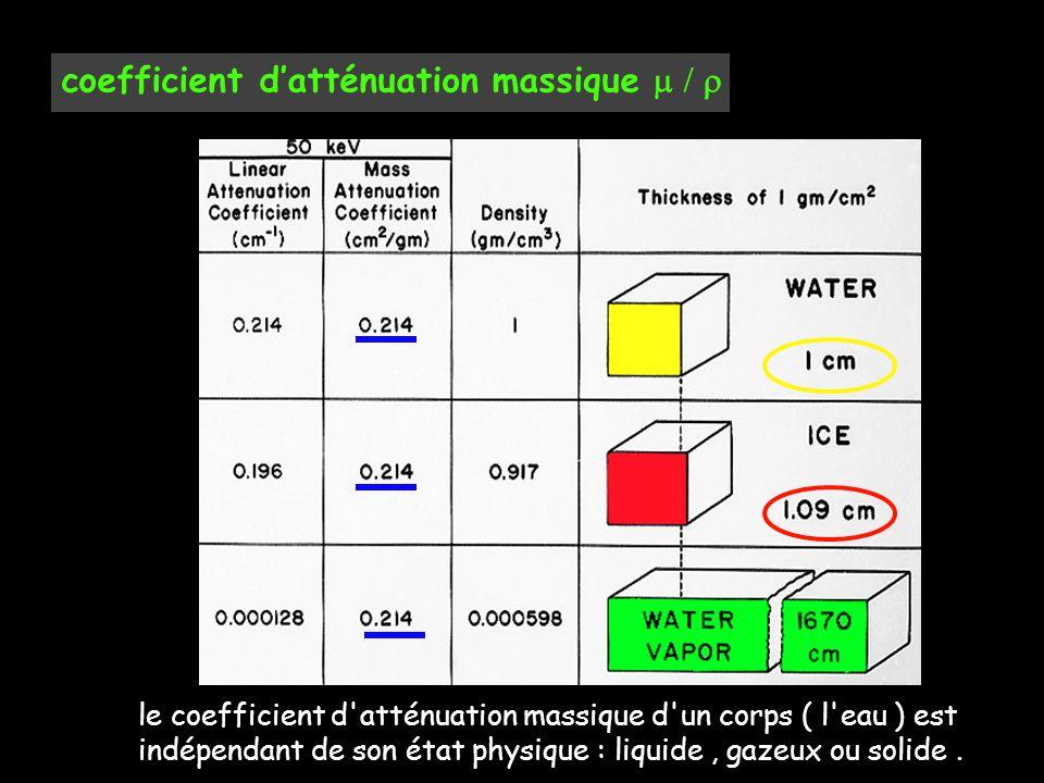 coefficient d'atténuation massique  le coefficient d'atténuation massique d'un corps ( l'eau ) est indépendant de son état physique : liquide, ga