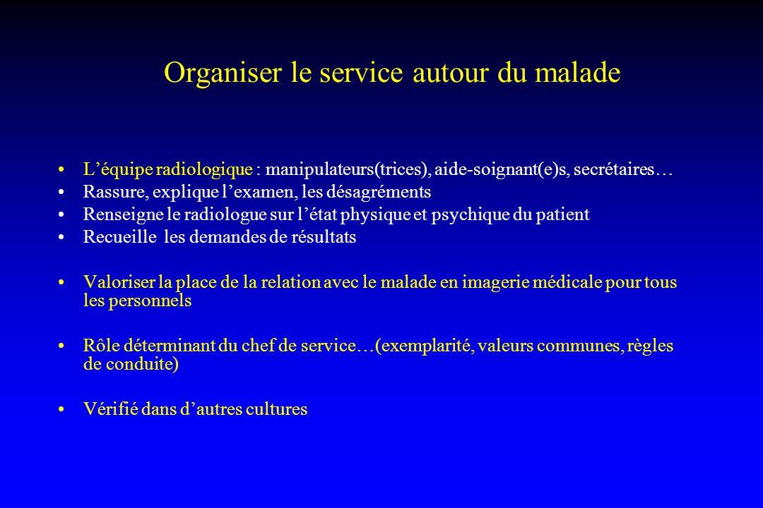 Organiser le service autour du malade L'équipe radiologique : manipulateurs(trices), aide-soignant(e)s, secrétaires… Rassure, explique l'examen, les d