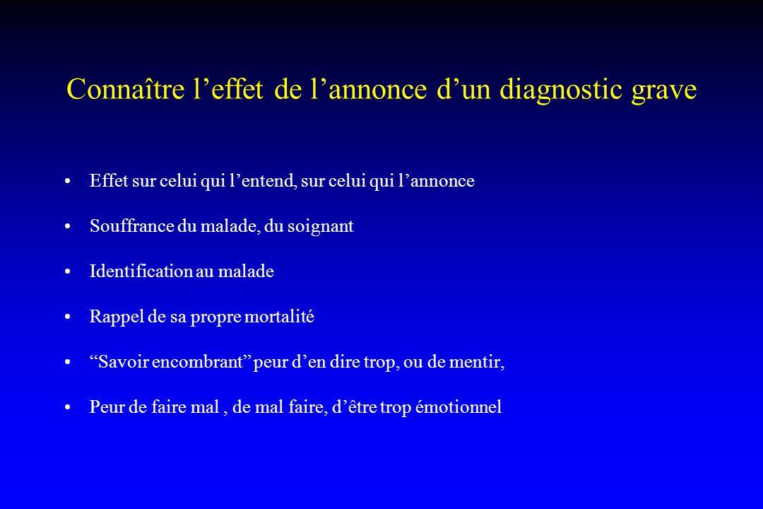Connaître l'effet de l'annonce d'un diagnostic grave Effet sur celui qui l'entend, sur celui qui l'annonce Souffrance du malade, du soignant Identific