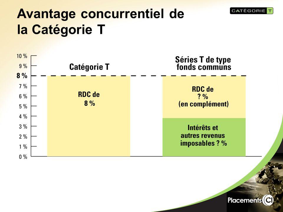 Avantage concurrentiel de la Catégorie T