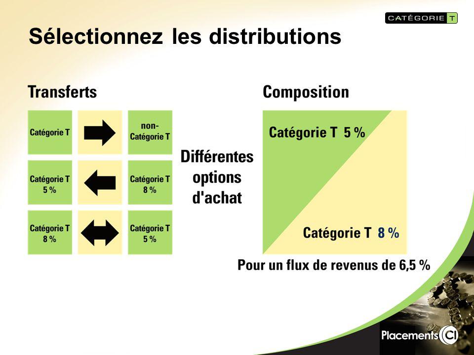 Sélectionnez les distributions