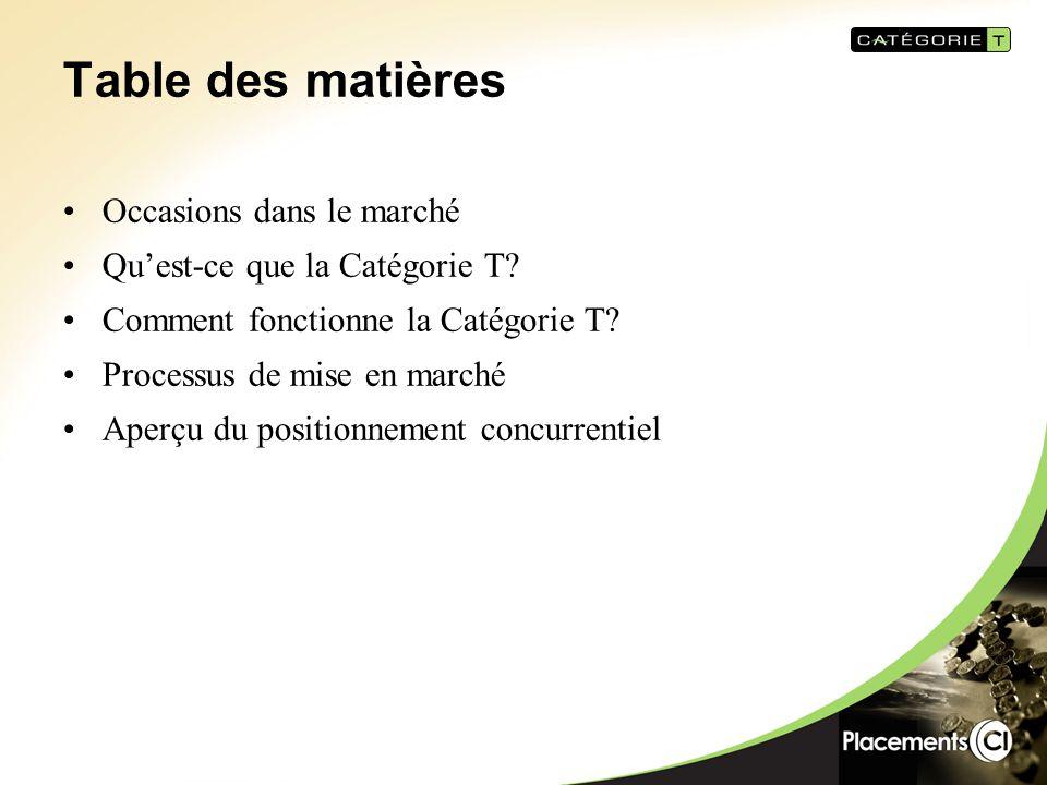 Table des matières Occasions dans le marché Qu'est-ce que la Catégorie T.
