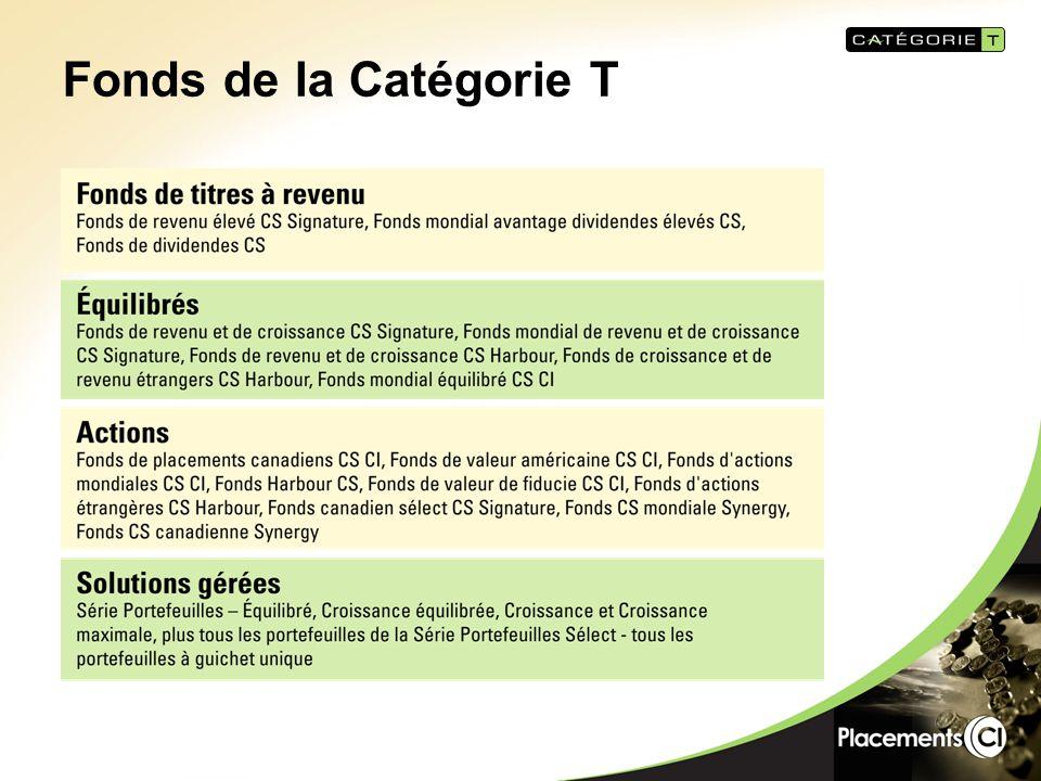 Catégorie T et Série Portefeuilles *Comprend les distributions du lancement au 30 juin 2007.