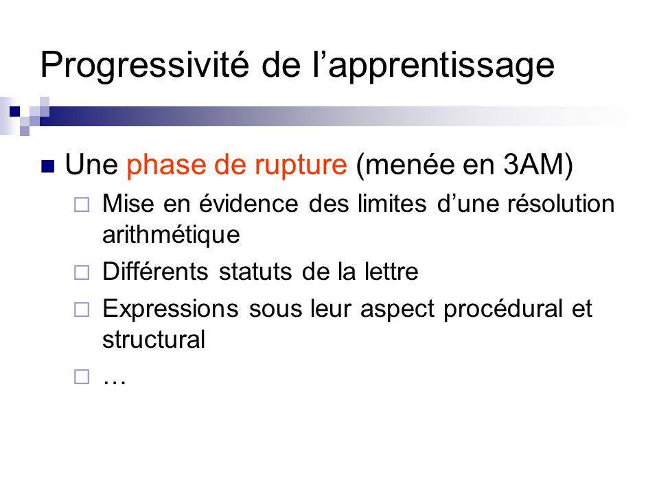 Progressivité de l'apprentissage Une phase de rupture (menée en 3AM)  Mise en évidence des limites d'une résolution arithmétique  Différents statuts