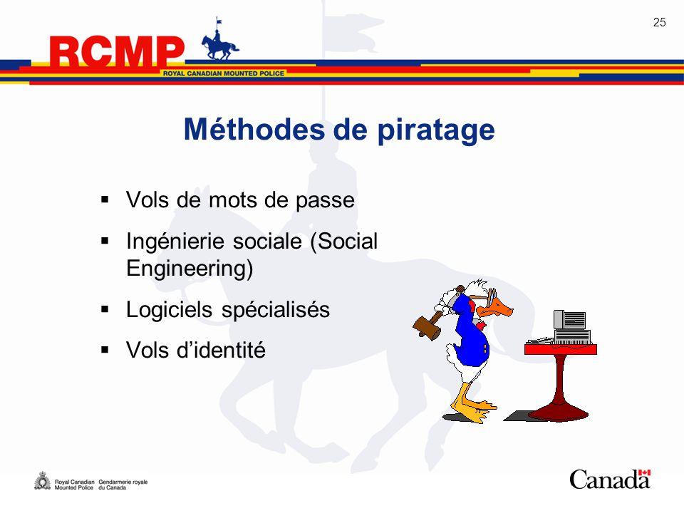 25 Méthodes de piratage  Vols de mots de passe  Ingénierie sociale (Social Engineering)  Logiciels spécialisés  Vols d'identité