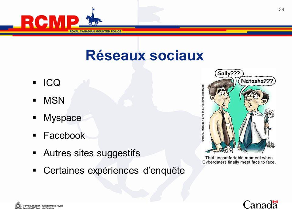 34 Réseaux sociaux  ICQ  MSN  Myspace  Facebook  Autres sites suggestifs  Certaines expériences d'enquête
