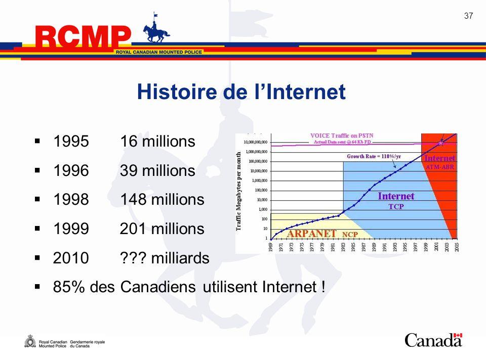 37 Histoire de l'Internet  199516 millions  199639 millions  1998148 millions  1999201 millions  2010??? milliards  85% des Canadiens utilisent