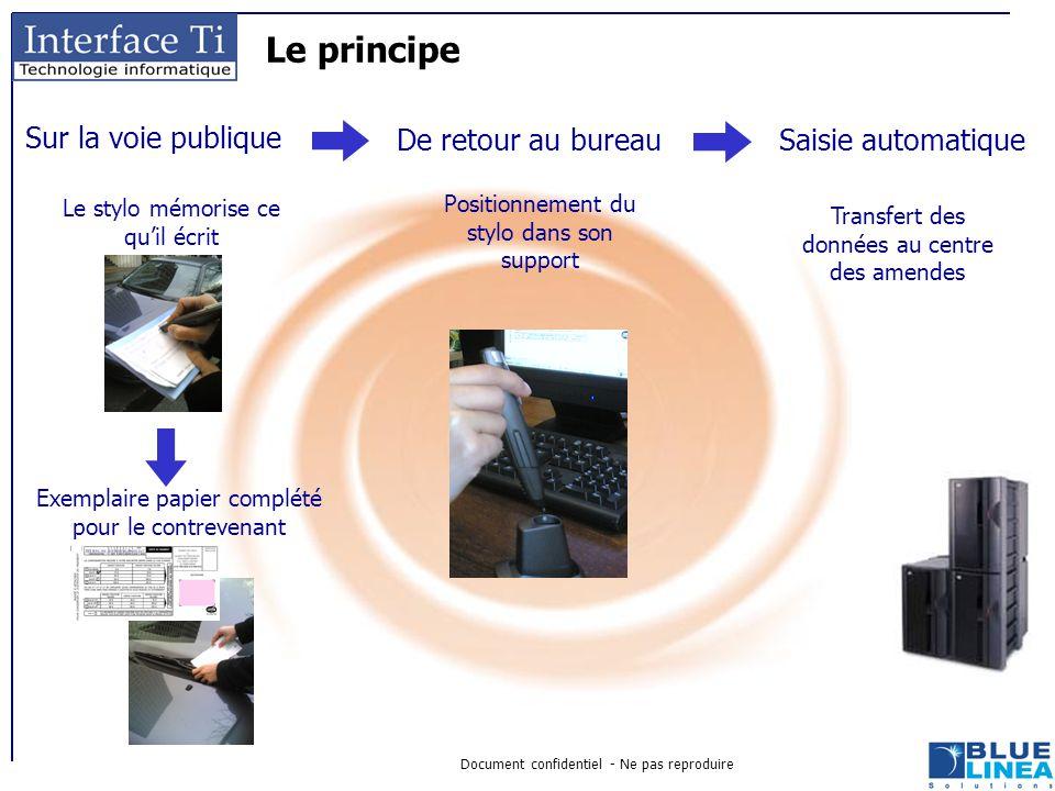 Document confidentiel - Ne pas reproduire Le stylo mémorise ce qu'il écrit Positionnement du stylo dans son support Exemplaire papier complété pour le