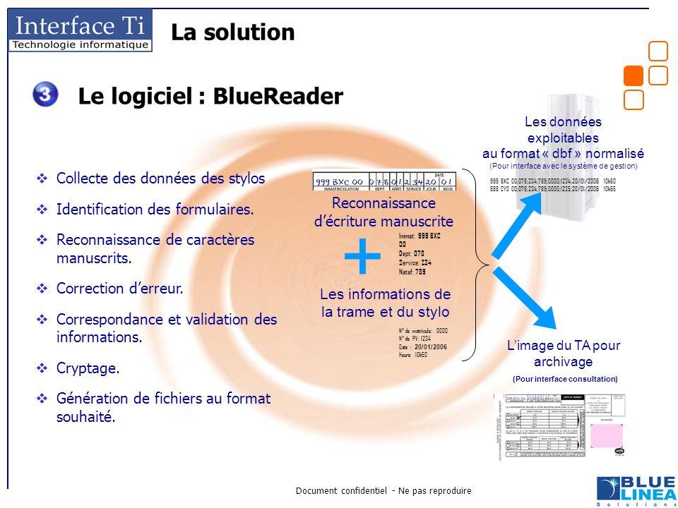 Document confidentiel - Ne pas reproduire La solution  Collecte des données des stylos  Identification des formulaires.  Reconnaissance de caractèr