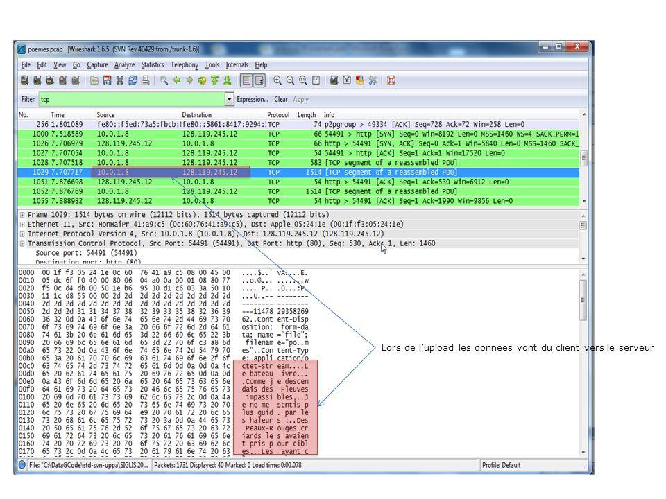 Adresse IP client Adresse IP serveur Port client Port serveur