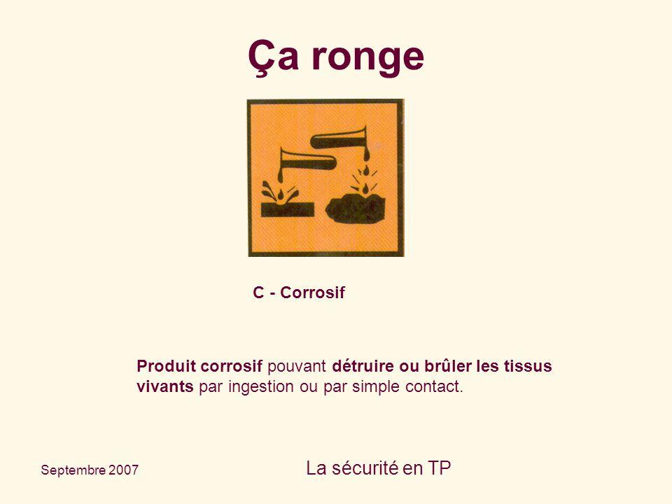Septembre 2007 La sécurité en TP C - Corrosif Produit corrosif pouvant détruire ou brûler les tissus vivants par ingestion ou par simple contact. Ça r