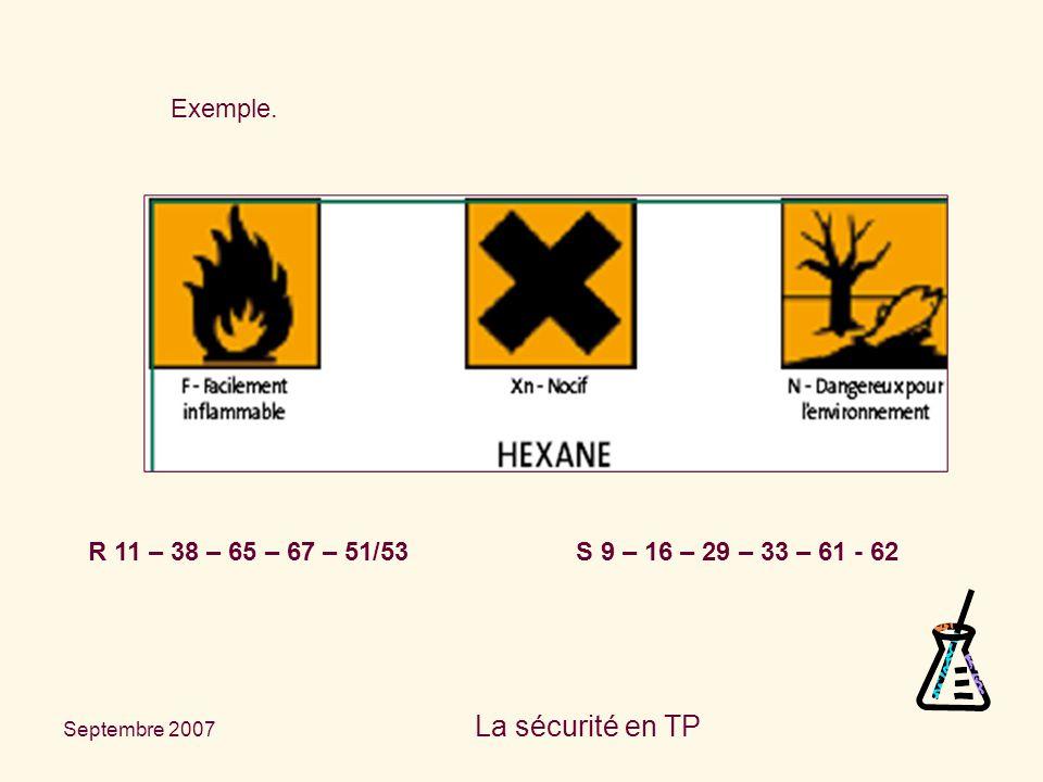 Septembre 2007 La sécurité en TP Exemple. R 11 – 38 – 65 – 67 – 51/53 S 9 – 16 – 29 – 33 – 61 - 62