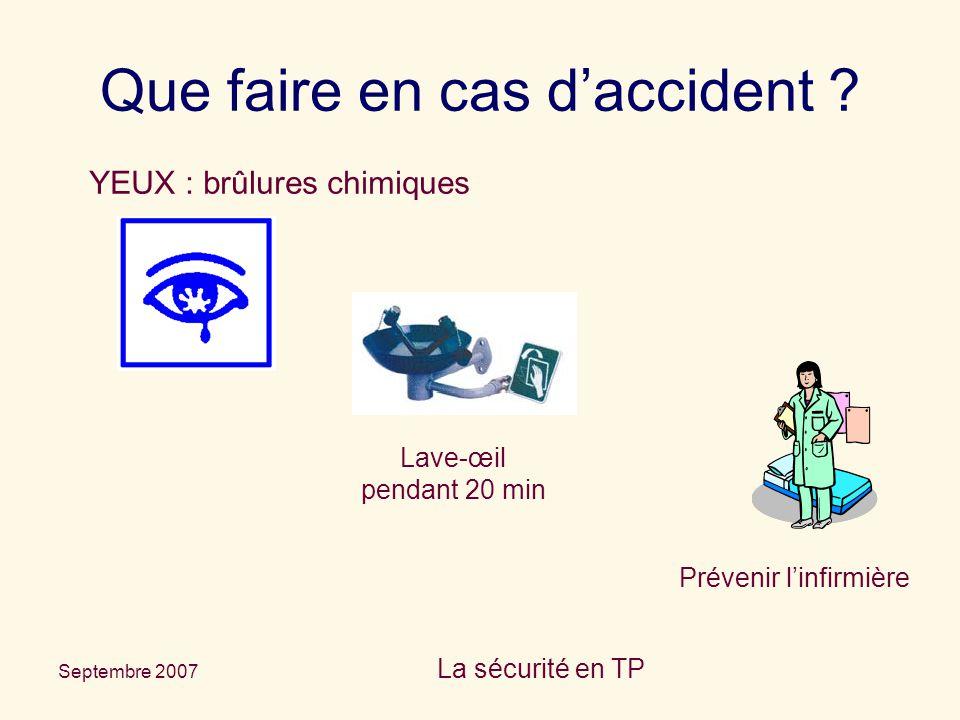 Septembre 2007 La sécurité en TP Que faire en cas d'accident ? YEUX : brûlures chimiques Lave-œil pendant 20 min Prévenir l'infirmière